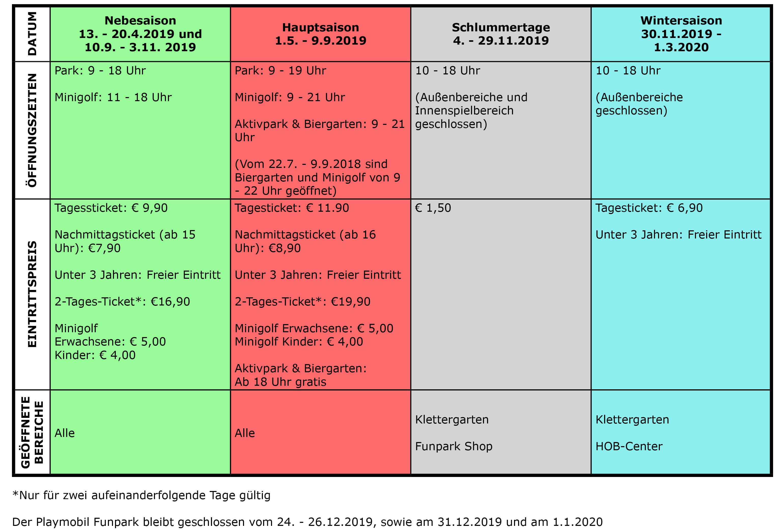 Playmobil Funpark Informationen zu Öffnungszeiten und Preisen - Playmobilland